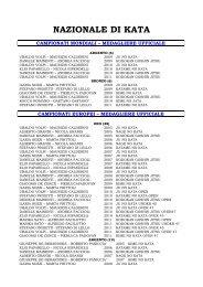 20111102Presenze e risultati ufficiali nazionale kata - Fijlkam
