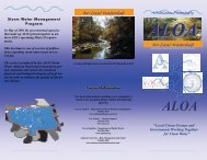 Local Watersheds - City of Auburn