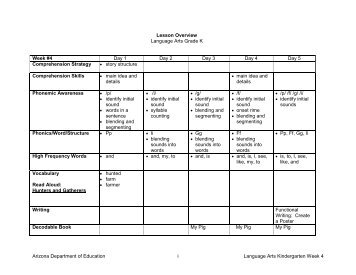 1st grade weekly lesson plan arizona department of education