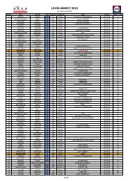 Resultats 10KM Annecy 2010 - Avoc