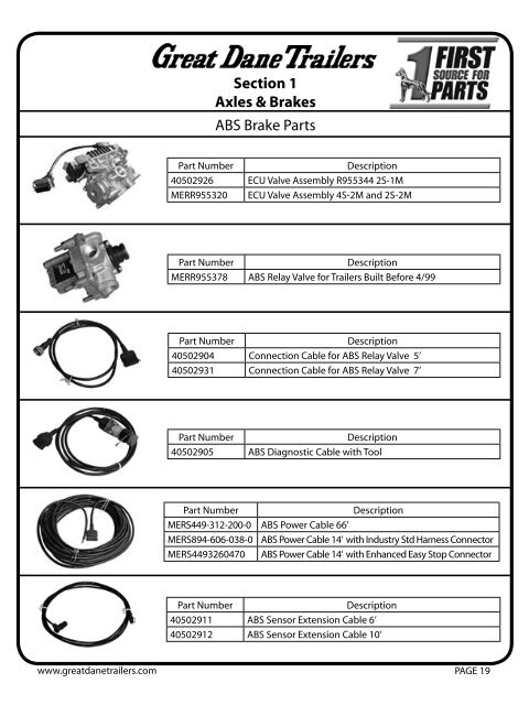 Abs Brake Parts Section 1 Axles Brakes Great Dane Trailers