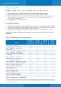 Programa de licencias de Acronis® - Insight - Page 2