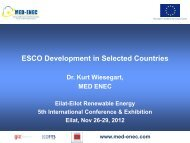 ESCO Development in Selected Countries