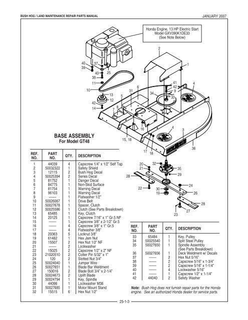 Bush Hog Wiring Diagram   Wiring Diagram Fiat Vo Wiring Diagram on fiat 128 wiring, fiat 500 pop diagram, fiat 124 1978 engine diagram,