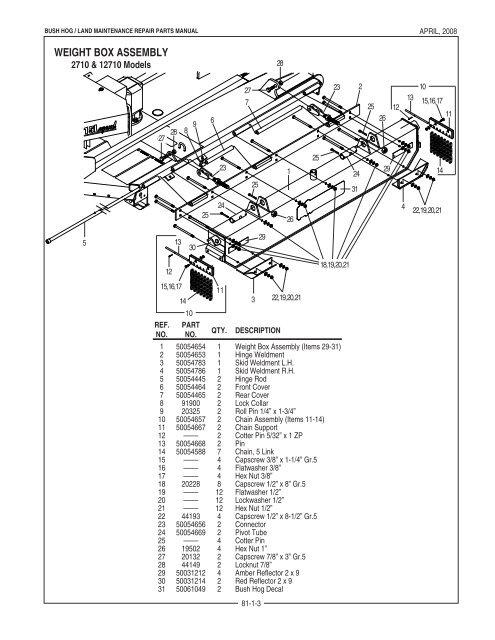 25 Bush Hog Parts Diagram