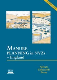 MANURE PLANNING in NVZs – England (Nitrate Vulnerable Zones)