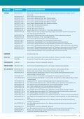 Normen van Waarde - Page 2