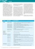 Normen van Waarde - Page 3