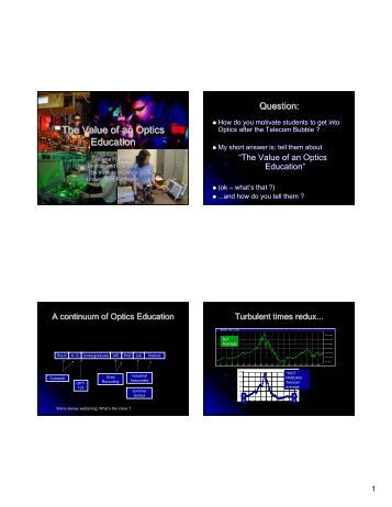 The Value of an Optics Education - The Institute of Optics - University ...
