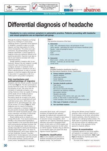 Differential diagnosis of headache