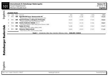 Ratzeburger Regatta 2012 - Olympischer Ruderclub Rostock von ...
