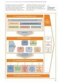 Strategische Allianzen für nachhaltige Entwicklung ... - OrgLab - Page 3