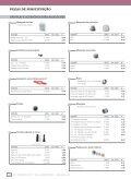 10 recambio.indd - Orkli - Page 2