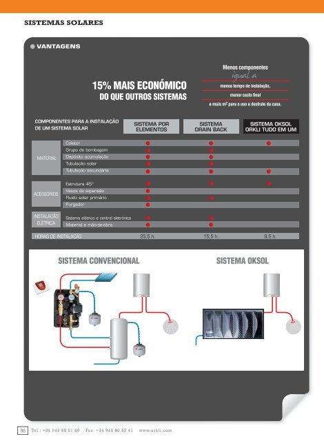 3 sistemas solares.indd - Orkli
