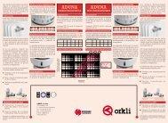 Manual Termostática Aduna - Orkli