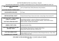 List of Regional Candidates - Highlands and Islands