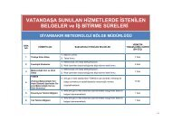 DMİ Diyarbakır Bölge Müdürlüğü