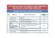 DMİ Eskişehir Bölge Müdürlüğü