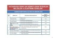 DMİ Samsun Bölge Müdürlüğü