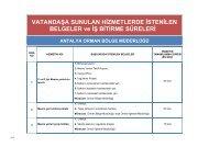 ANTALYA Bölge Müdürlüğü - Orman ve Su İşleri Bakanlığı