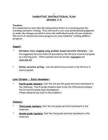 what is narrative writing definition