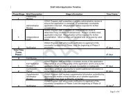 Draft Initial Application Timeline Page 1 of 4 Phase/Stage ... - OSHA