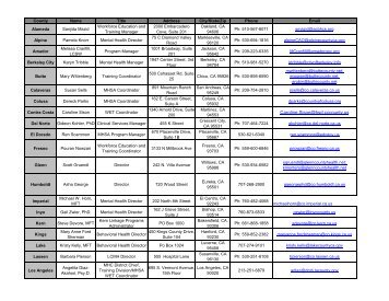 County Contacts List - Office of Statewide Health Planning and ...