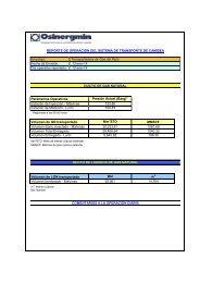 15-jul-13 Día operativo reportado: 14-jul-13 Presión Actual (Barg)