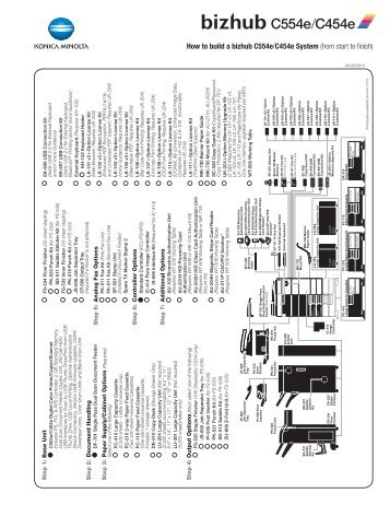 bizhub PRESS 1250/1250P/1052 Configuration Sheet