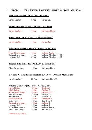 ESCR - ERGEBNISSE WETTKÄMPFE SAISON 2009/ 2010