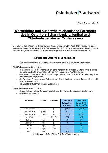 Wasserhärte Und Ausgewählte Chemische Parameter Des In