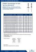 ETASOL® Sechskantschraube aus Edelstahl A2 - Etanco - Seite 4