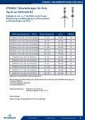 ETASOL® Sechskantschraube aus Edelstahl A2 - Etanco - Seite 5