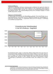 Entwicklung der Arbeitslosigkeit in der AA Lüneburg ... - Amt-Neuhaus