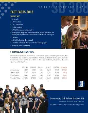 Fast Facts - Oswego Community Unit School District 308