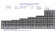 OSWEGO COMMUNITY UNIT SCHOOL DISTRICT 308
