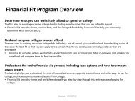 Financial Fit Program Overview - Oswego Community Unit School ...