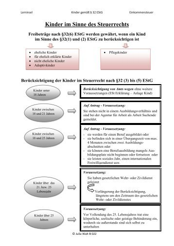 Übersicht Kinder i.S. § 32 EStG - OSZ Lotis Berlin