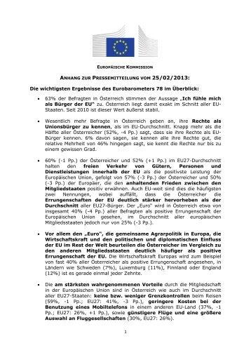 Anhang zur Pressekonferenz 25.2.2013 - Europa