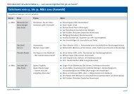 Talkshows vom 15. bis 31. März 2011 - Otto Brenner Stiftung