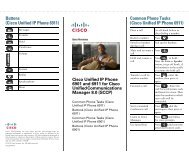 Cisco Unified IP Phone 6901 and 6911 Quick Reference for Cisco ...