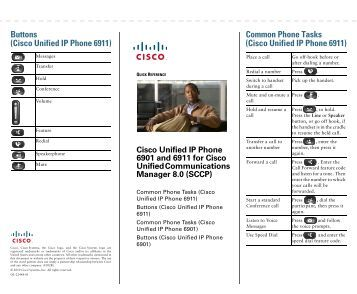 Cisco 6945 quick reference guide
