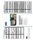 Cisco Unified IP Phone 7960G and 7940G Phone ... - IT Services - Page 3