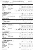 Ergebnisse - Our Dogs - Seite 4