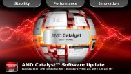 AMD Catalyst - O.v.e.r.clockers.at