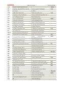 Abkzg. English Deutsch Hersteller - Estpresto - Page 2