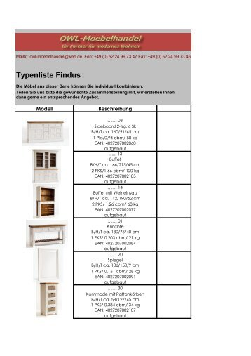 Typenplan Findus