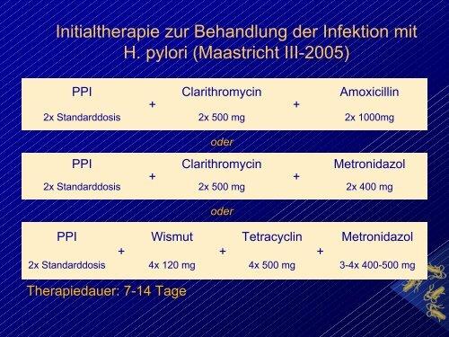 H. pylori Atrophische Gastritis