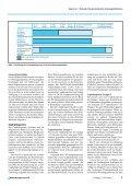 Rationale Therapie bakterieller Atemwegsinfektionen - Seite 5