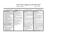 Haitian Creole Language Arts Curriculum Project - p-12